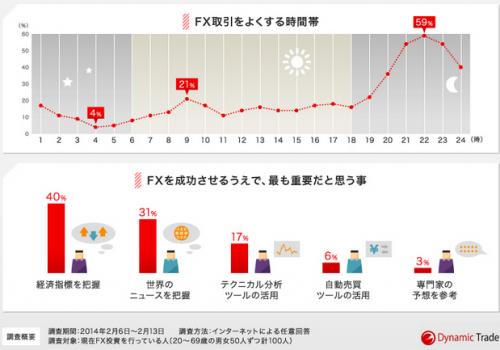 日本人のFXトレーダーについて2