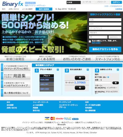 Brand BinaryFX