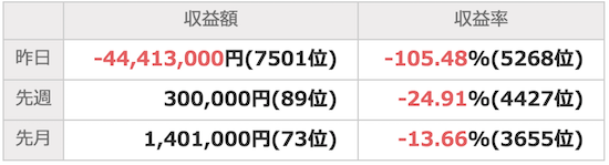 Yahoo!ファイナンス05