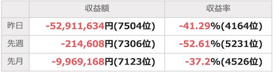 Yahoo!ファイナンス04