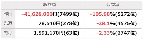 Yahoo!ファイナンス06