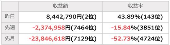 Yahoo!ファイナンス09