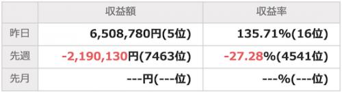 Yahoo!ファイナンス12