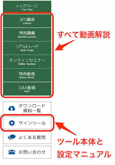 FXスキャル・パーフェクトシグナル会員専用ページ目次