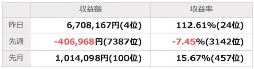Yahoo!ファイナンス11