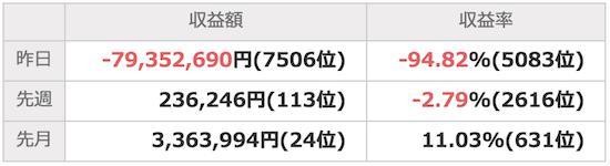 Yahoo!ファイナンス02
