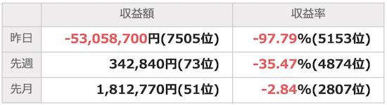 Yahoo!ファイナンス03