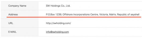 SW Holdingsの所在地