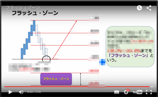 FlashZoneFX手法解説動画その2