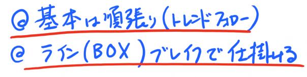パラダイム・トレーダーFXチャートのロジック