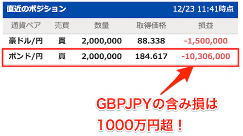GBPJPYの含み損が1000万円を超えた