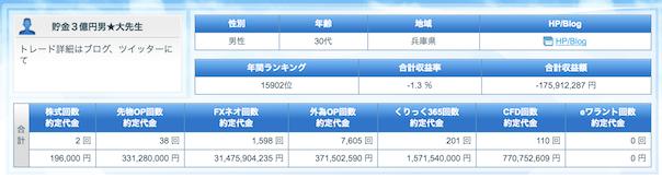 貯金3億円男★大先生のトレードアイランド
