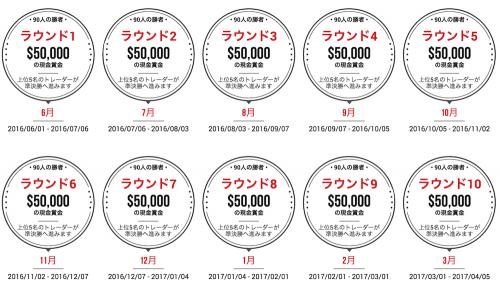 10ラウンドそれぞれの現金賞金は$50,000