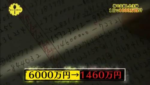 6000万円が1460万円にまで減少