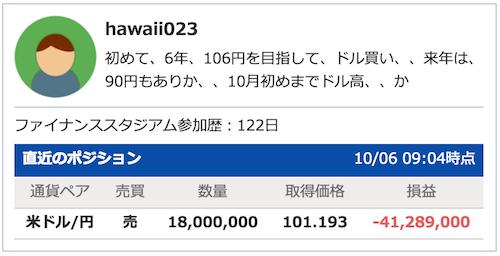 hawaii023氏の含み損