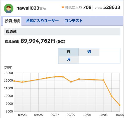 hawaii023の総資産