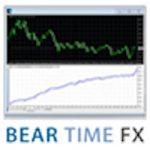 Bear Time FX【検証とレビュー】