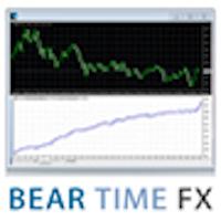 Bear Time FX
