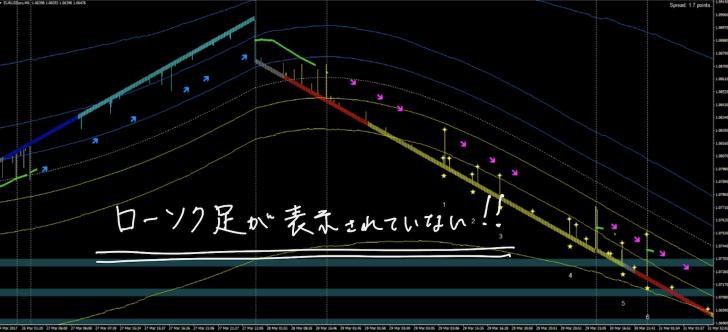 「メテオチャート」チャート画面