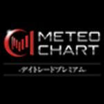 メテオチャート -デイトレードプレミアム-【検証とレビュー】