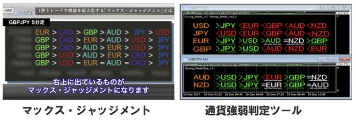 マックス・ジャッジメントと通貨強弱判定ツールを比較