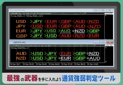 通貨強弱判定ツール