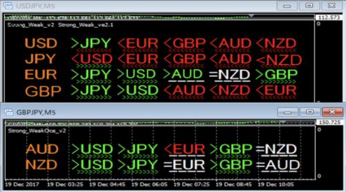 FXブルーBOX「通貨強弱判定ツール」