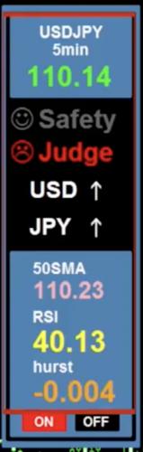 ダイヤモンド・トレンドFX USDJPYチャート