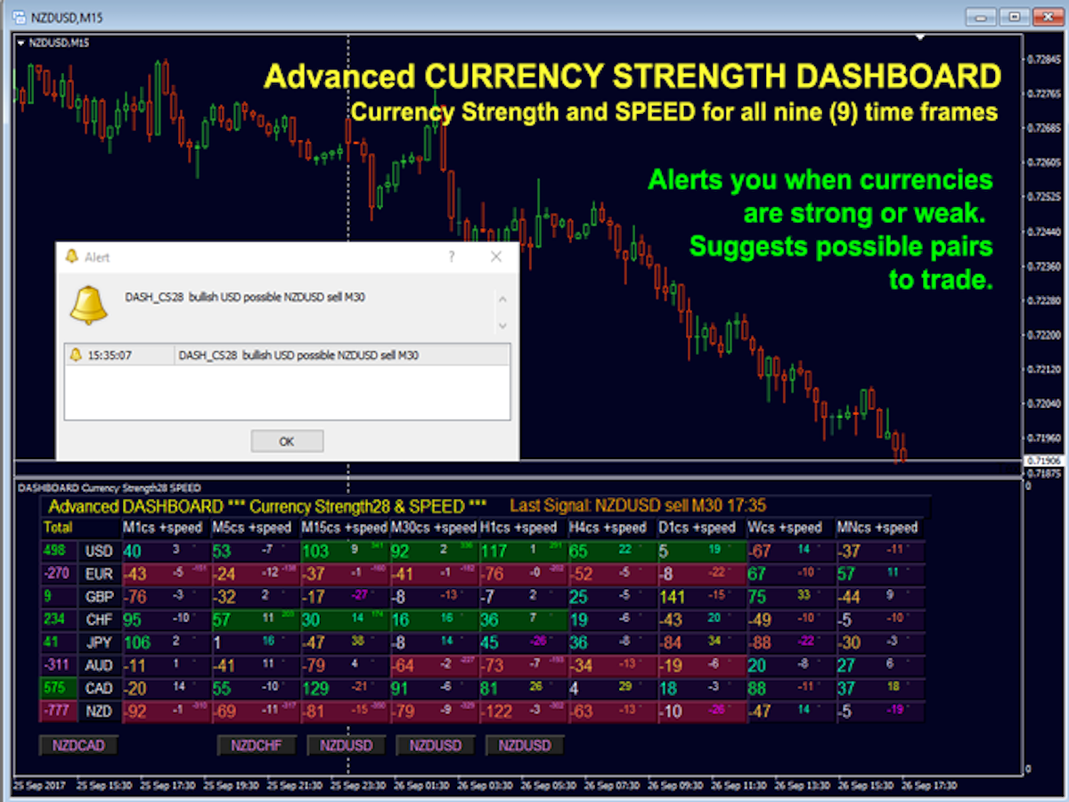 advanced-dashboard-currency-strength28-speed