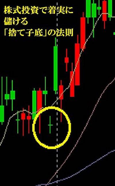 株式投資で確実に儲ける「捨て子底」の法則: 「捨て子底」を狙って着実に利益を積み増す