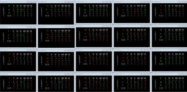 マーケティングFX|通貨強弱判定ツール|20通貨
