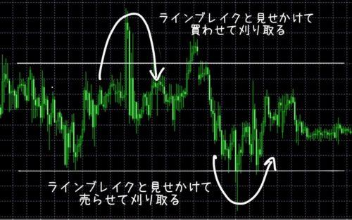 ぷーさん式FX 逆張りトレードマニュアル 火花~ひばな~「具体的な手法」