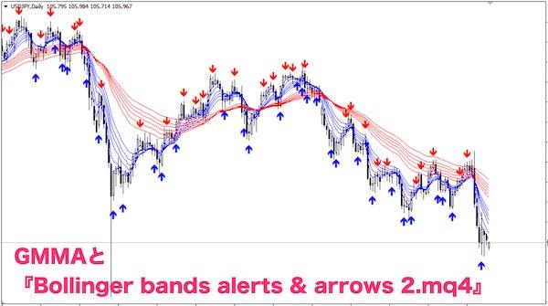 GMMAと『Bollinger bands alerts & arrows 2.mq4』