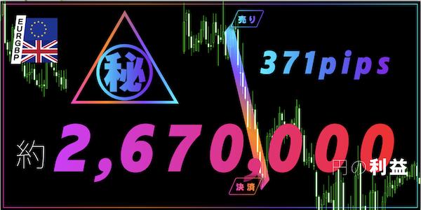 ネオ・ジーニアスFX|EUR/GBP