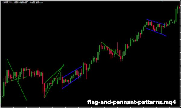 flag-and-pennant-patterns.mq4