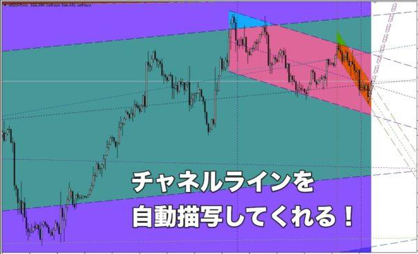 Channels.mq4