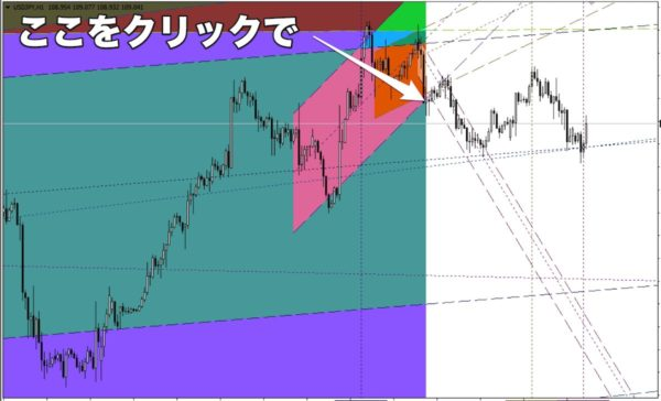 Channels.mq4|USD/JPY1時間足|その3