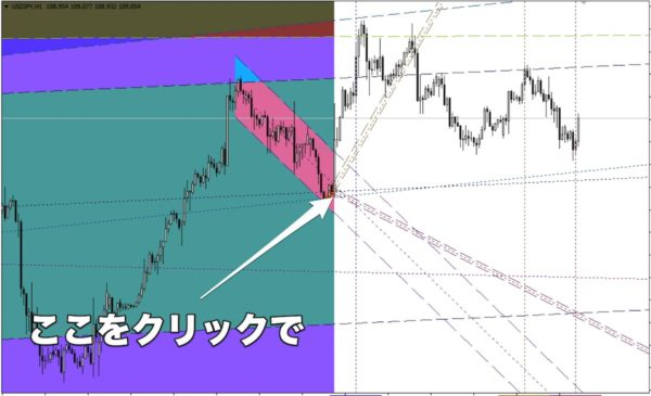 Channels.mq4|USD/JPY1時間足|その4
