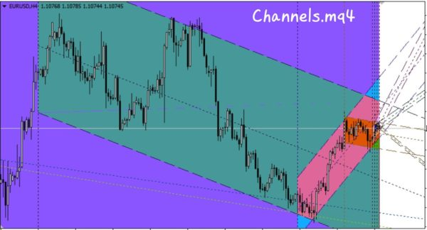 Channels.mq4 4時間足