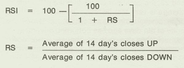 RSIの計算式(原書より)