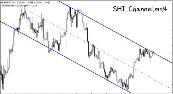 SHI_Channel.mq4