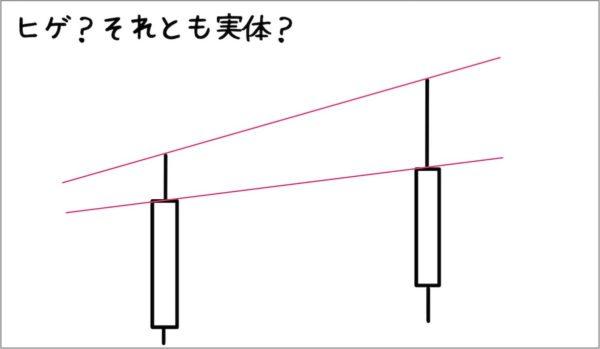 『チャネルライン』は、そもそも「ヒゲ」と「ローソク足実体」どっちで引くのが正解なの?