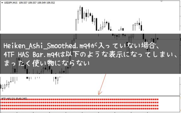 Heiken_Ashi_Smoothed.mq4が入っていない場合、4TF HAS Bar.mq4は以下のような表示になってしまい、まったく使い物にならない