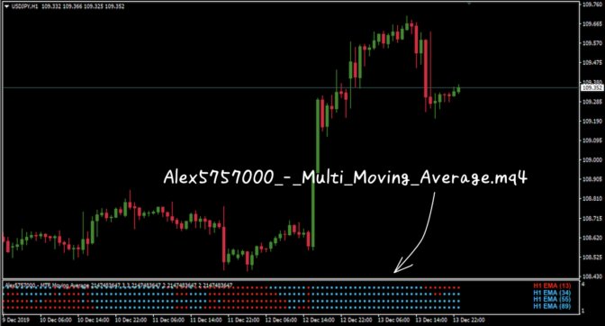 Alex5757000_-_Multi_Moving_Average.mq4