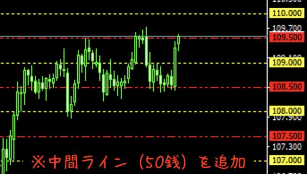 Grid10.mq4に中間ライン(50銭)を追加