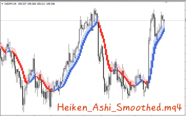 Heiken_Ashi_Smoothed.mq4