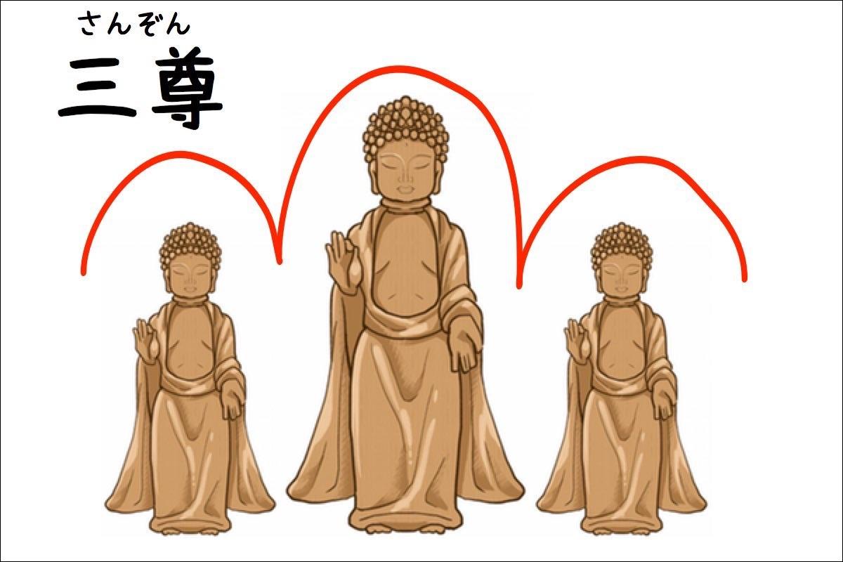 【FX手法】三尊天井や逆三尊の出現が相場転換を示唆する本当の理由とは?