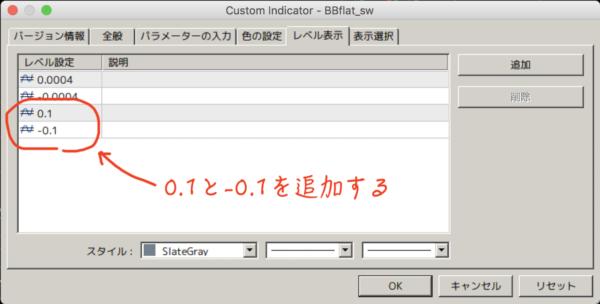 『BBflat_sw.mq4』に上下2本のレベルを加える