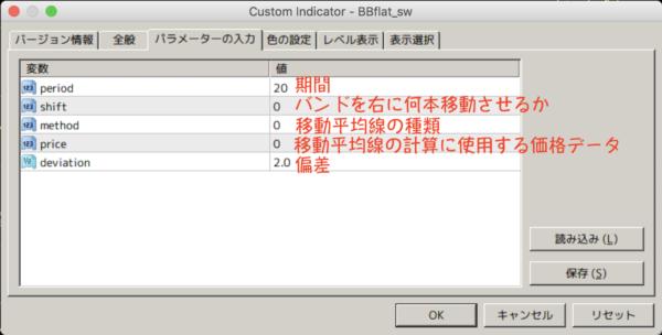 BBflat_sw.mq4|パラメーター設定