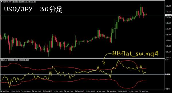 BBflat_sw.mq4